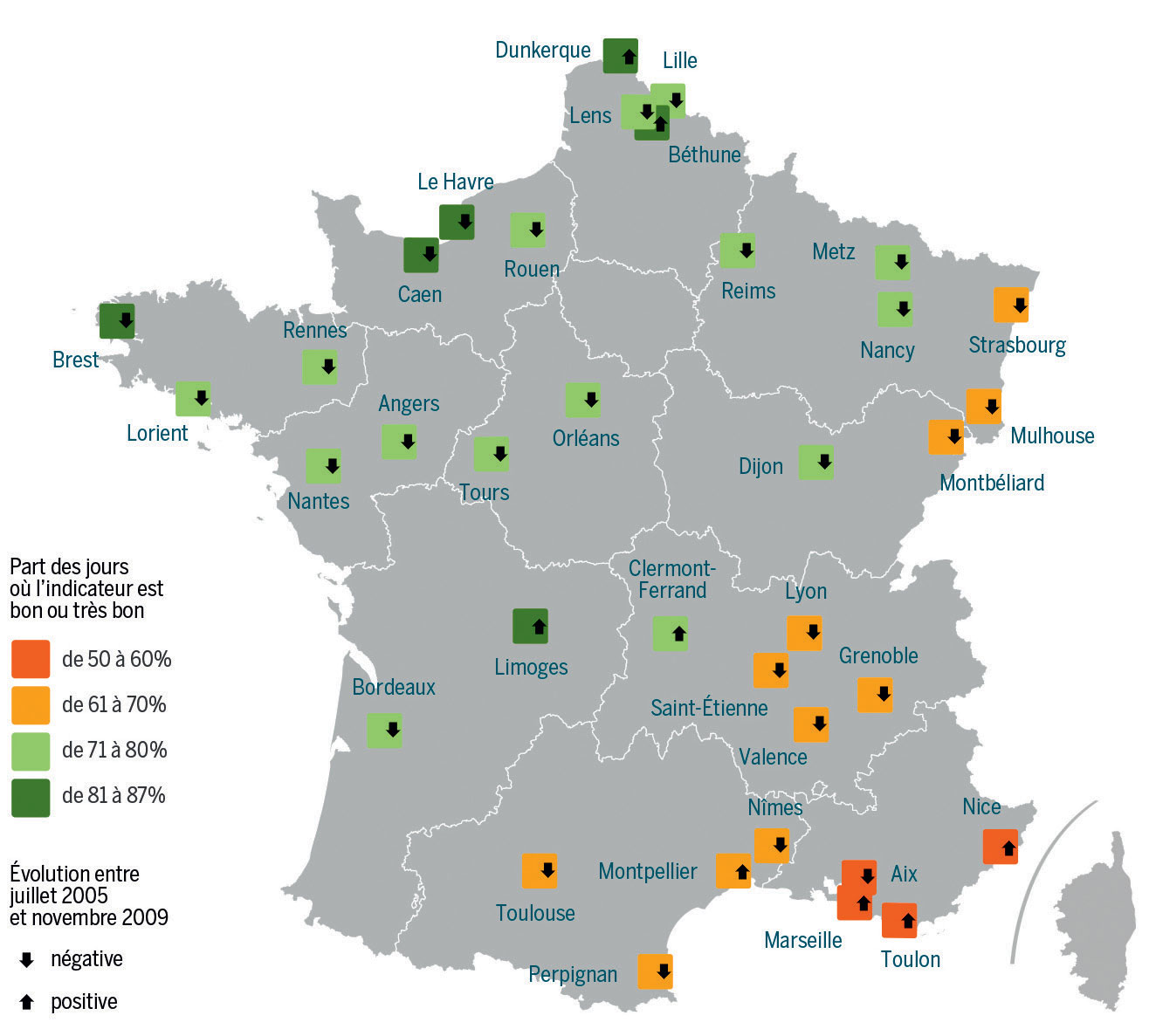 Qualité de l'air, indice ATMO. Source : Observ'agglo, p.47