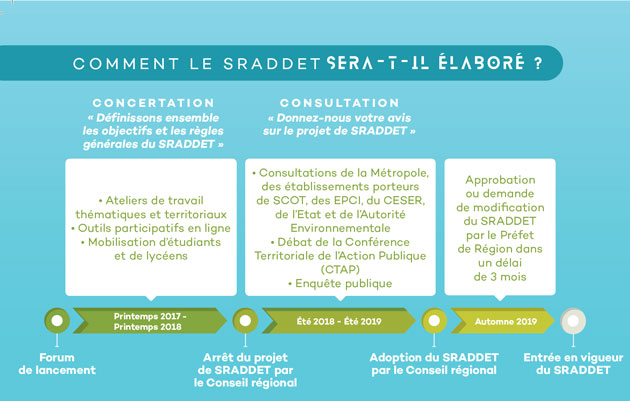 Source : Région Normandie