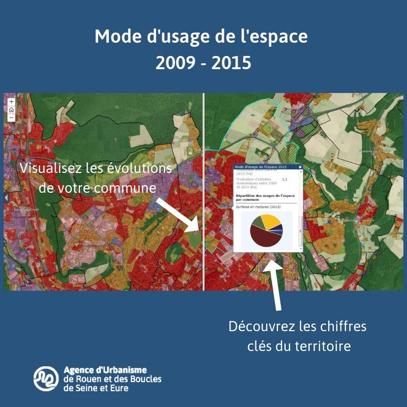 Mode d'usage de l'espace 2009 - 2015
