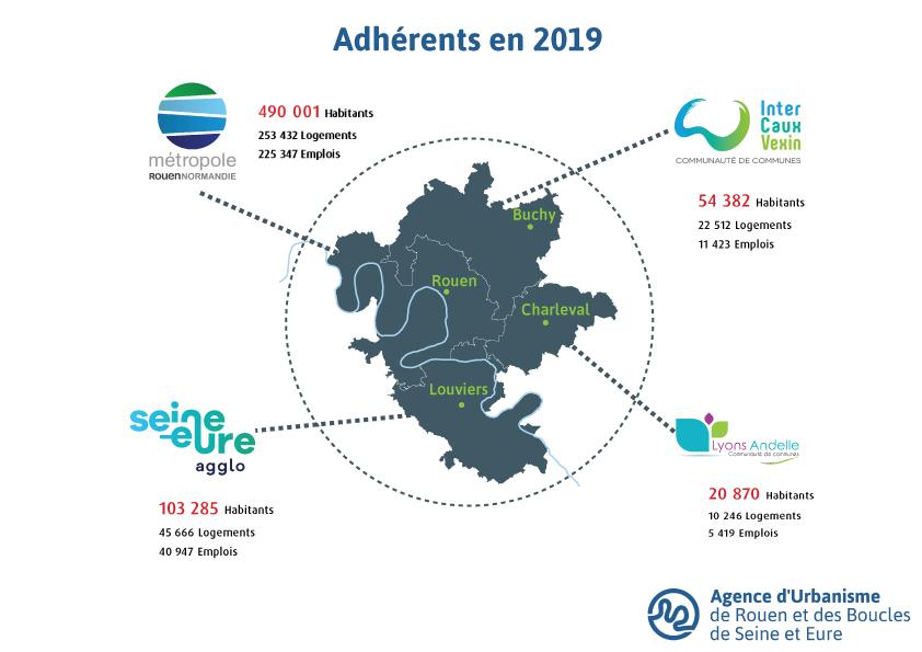 EPCI adhérents AURBSE 2019